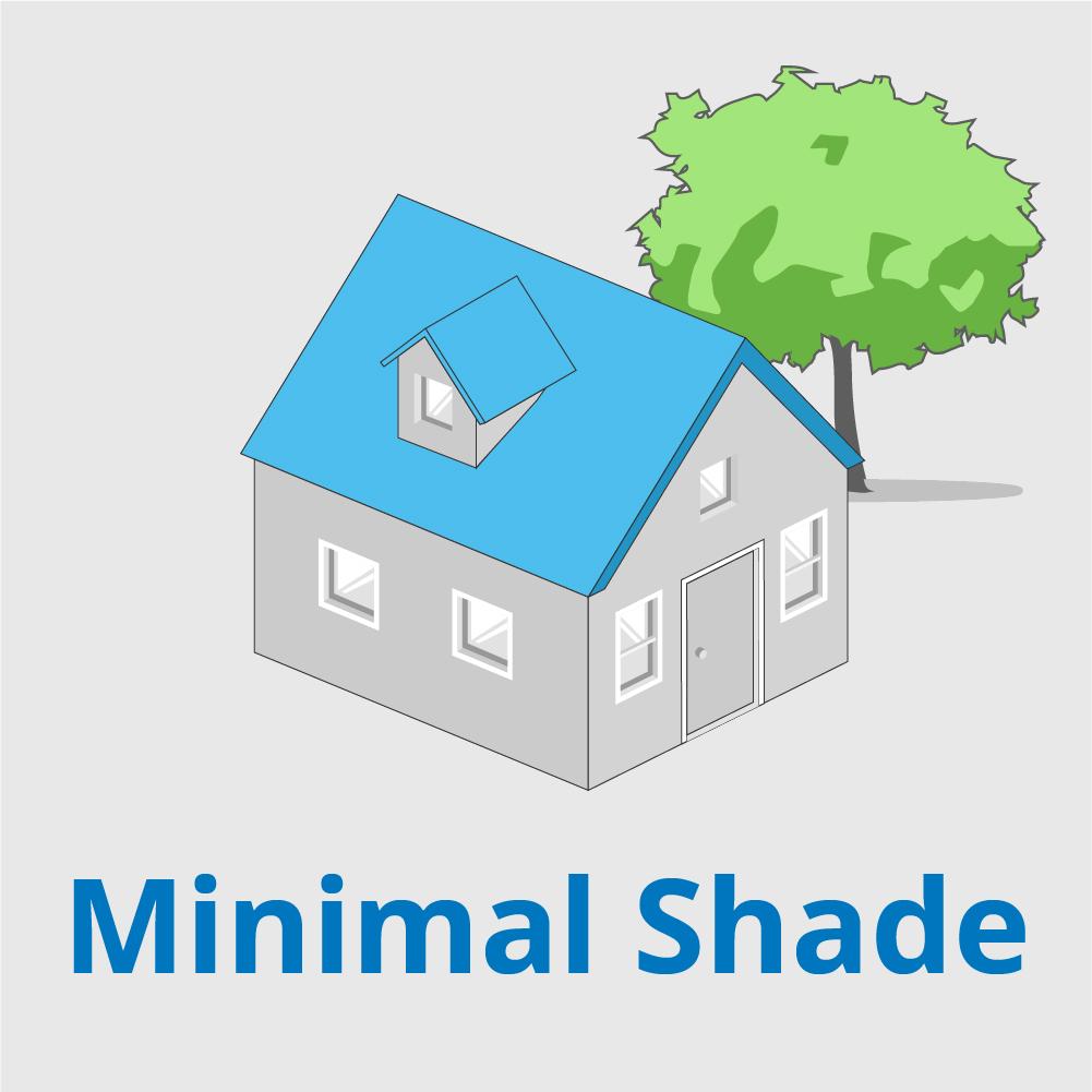 Minimal shade